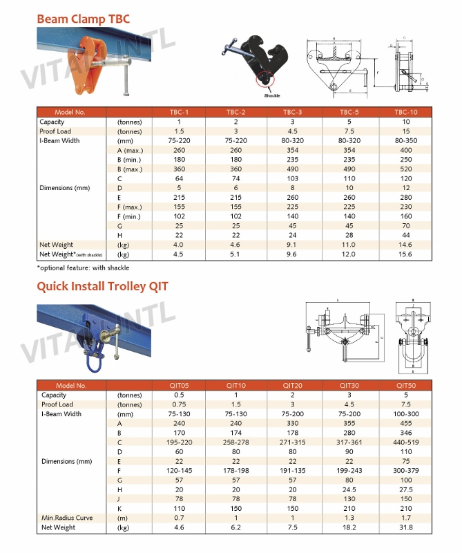 VITALI-INTL Quick Install Trolley QIT Type Specifications